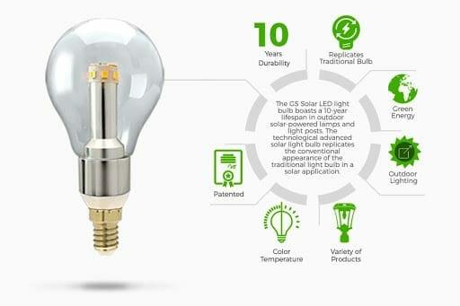 life of a light bulb